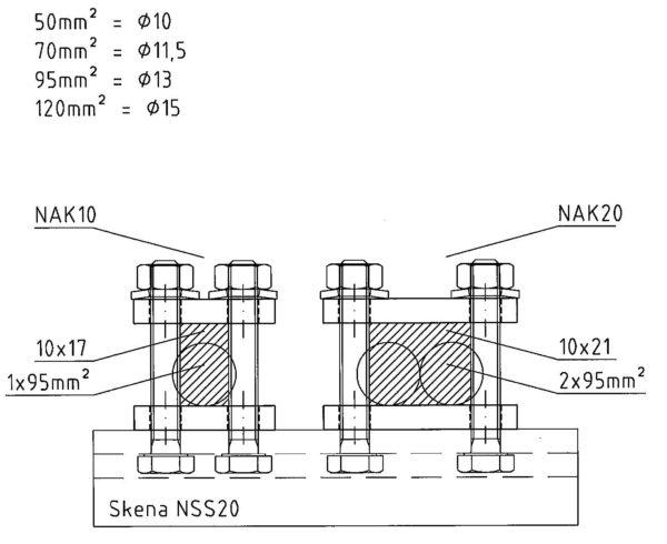 Anslutningsklämma för samlingsskenor NSS
